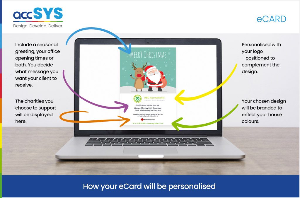 How will your eCard be personalised?
